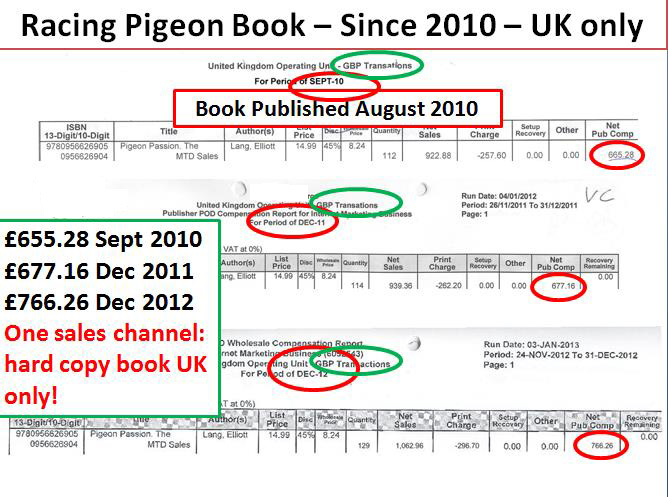 sales page pigeons 3 years